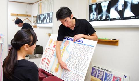 レントゲン分析による骨格矯正